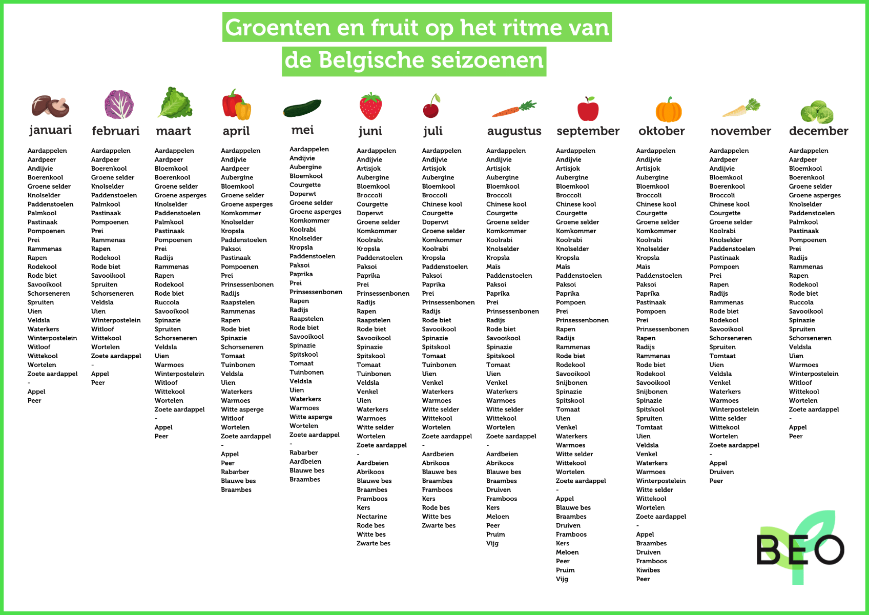 groentekalender-fruitkalender-seizoenskalender-groenten-fruit-beo-markt-afbeelding